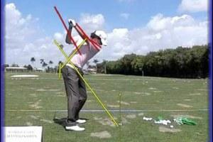 Rory McIlroy Swing Analysis