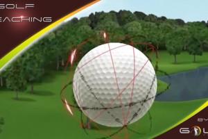 Golf Basics: Schlägerkopfgeschwindigkeit